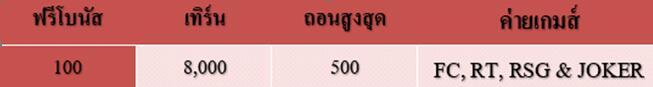 เครดิตฟรี 100